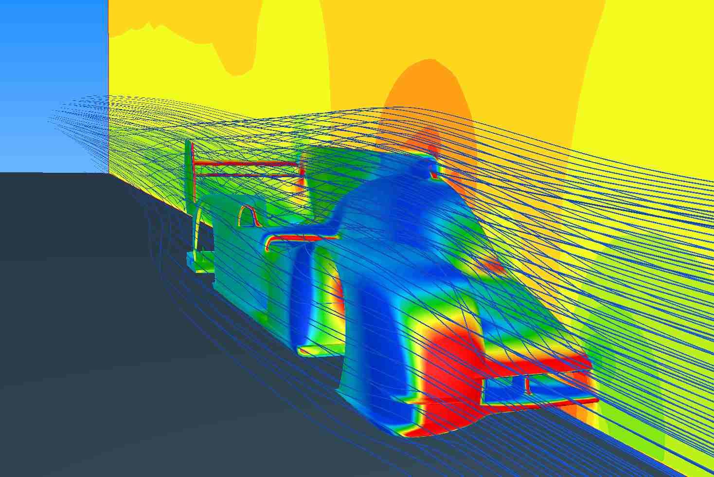 CFD Plot of car in flow