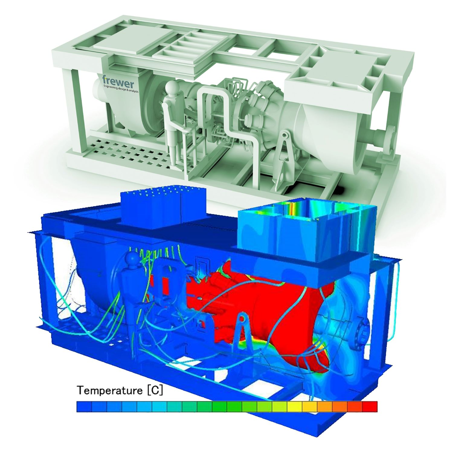 high-end gas turbine analysis services - ind GT